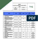 13.1 Lista  de Documentos_