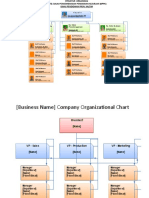 Organizational Chart BPPK