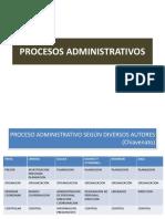 Proceso Administrativo 282173 (1)