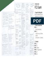Cambridge English FCE Exam Writing Part Components