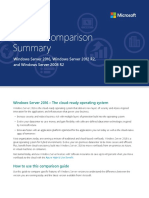 WIndows Server 2016 Feature Comparison Guide