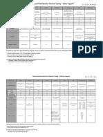 Debenhams Risk Assessment Matrix for Chemical Testing. V4
