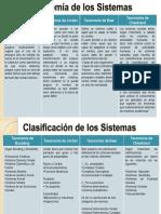 cuadro-comparativo-de-las-taxonomias.pdf