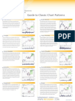 Guide to Classic Chart Patterns