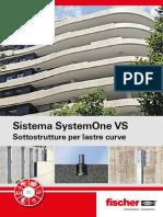 fischer Sistema SystemOne vs