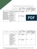 1. Analisilah Keterkaitan Antara SKL, KI Dan KD Jaringan Dasar
