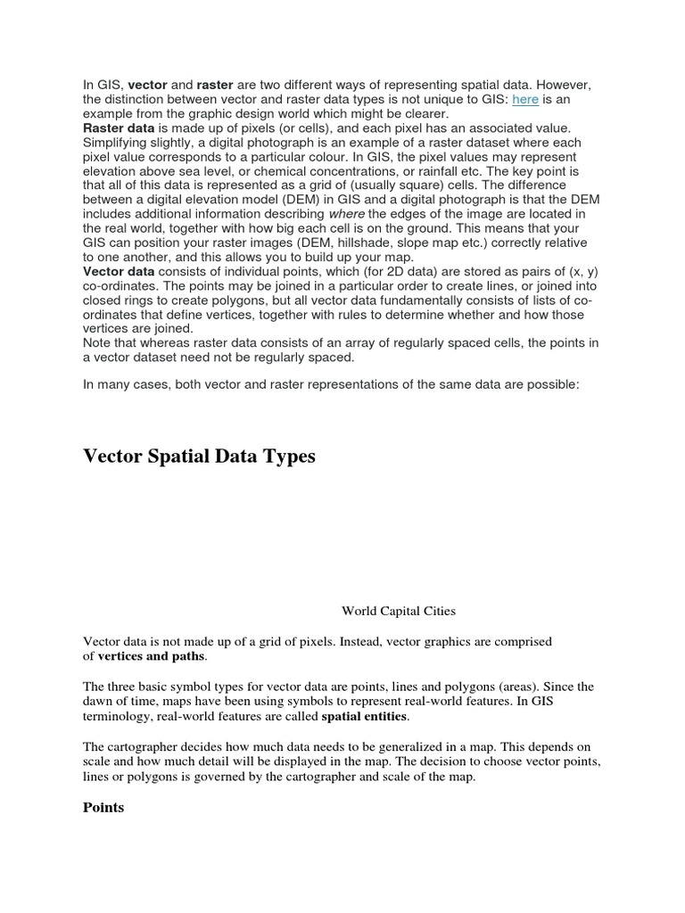 Vector Spatial Data Types | Geographic Information System | Map