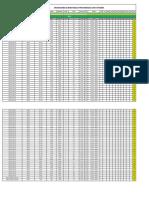 Cronograma de Manutenção Programadas 2016 - GSEF