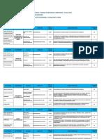 Formato de Indentificaion de Aspectos y de Impactos