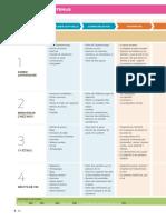 Tableau des contenus.pdf