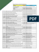 Classificação de Equipamentos Elétricos Residenciais e Industriais