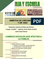 Relacic3b3n Familia Colegio La Buena