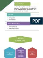 Garantias.pptx