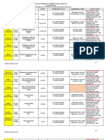 2 Jadwal Bimbingan Akreditasi Rsu Bk Video