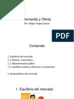 Equilibrio _Oferta y Demanda