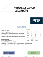 Tratamiento de Cancer Colorectal