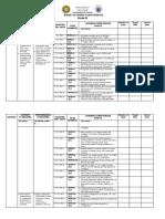 Budget of Work in Mathematics III