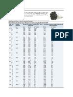 steel-tubes (1).pdf