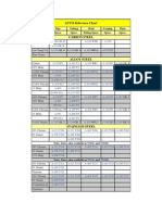 Astm Reference Chart