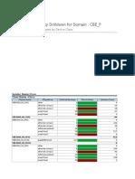 Interface Availability Drilldown