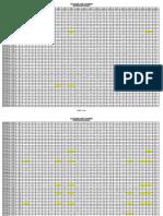 Cold Room - Empty Chamber - Temperature Profile