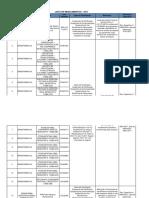 Lista de Medicamentos - MEDICAMENTOS- 2017