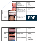 Derm Differentials