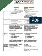 301-instructions-registration-enrollment-NEW.doc