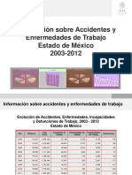 Estado de México 2003-2012 Estadistica Accidentes Laborales