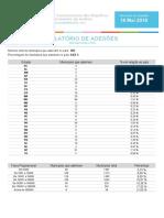 Relatorio ODM_municípios