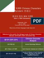 Anatomy of Mandarin Chinese characters