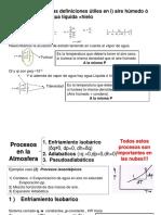 tmp_22800-Procesos_Repaso-1448043950