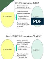 Df Caso Longwood Gráficos