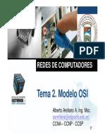 Clase 2. Modelo OSI