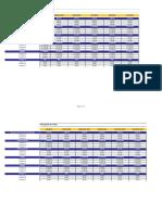 Planilla de Excel de Presupuesto de Ventas