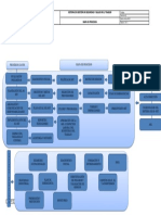 Mapa de Procesos Sg-sst