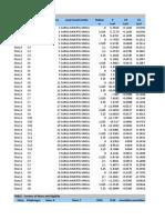 Tabla de Datos Del Modelado