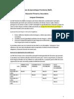 Núcleos de Aprendizajes Prioritarios (NAP)