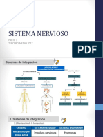 Sistema Nerviosoparte 1
