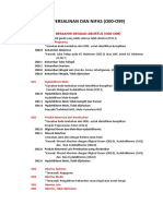 ICD OBGYN.docx
