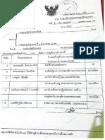 บัญชีพยาน ฟ้อง ศาลทุจริต-thaipublica