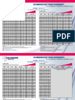 Torque-values-Klingersil-Topgraph-Topchem-(B16.5).pdf
