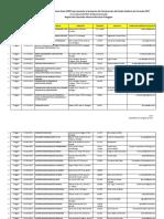 O'Higgins_Listado_EGIS_hábiles_para_Construcción_FSV_Terremoto.pdf