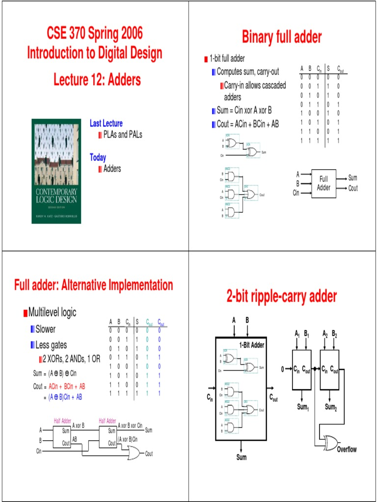 Lecture 12 Steady State Electronic Engineering Picture Of 1 Bit Full Adder