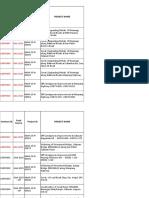 List of Ntp,Noa,Contract - Ojt