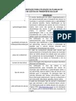 Manual TE 2011