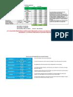 Hoja Excel Para El Cálculo Del Costo de Horas Hombre