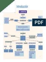 Mapas conceptuales del marketing.pdf