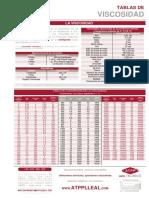 Tabla de viscosidad.pdf