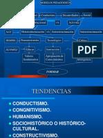MODELOS_PEDAGOGICOS ESTRUCTURAS